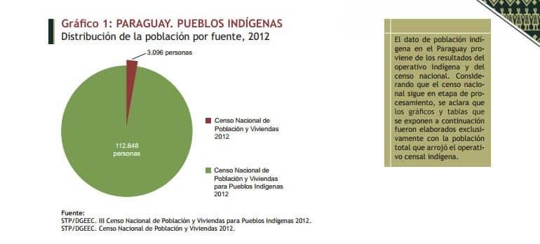 La cantidad de población, según las dos encuestas.